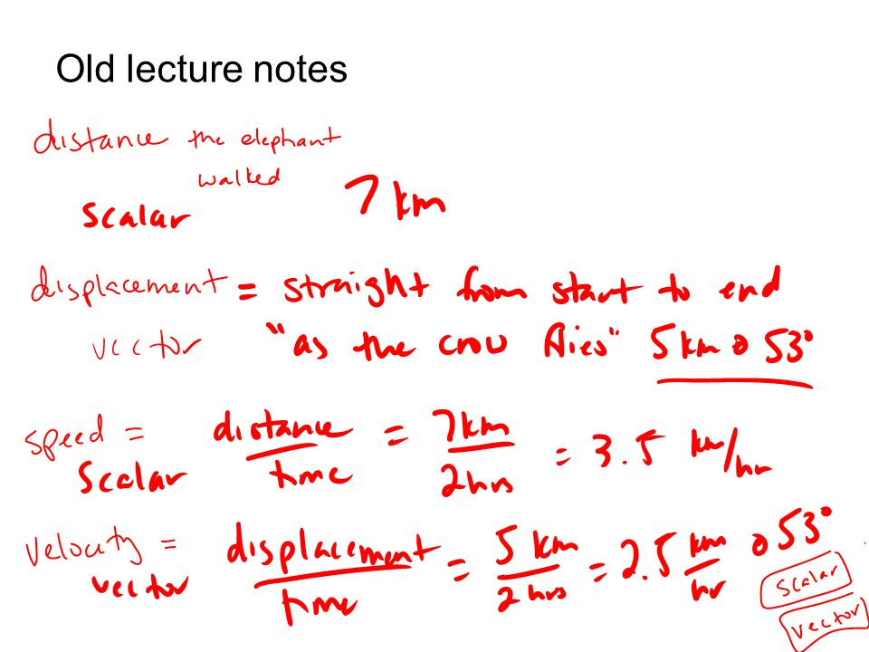 Old lecture notes If I have time I'll change this into a more formal slide that has prompts.