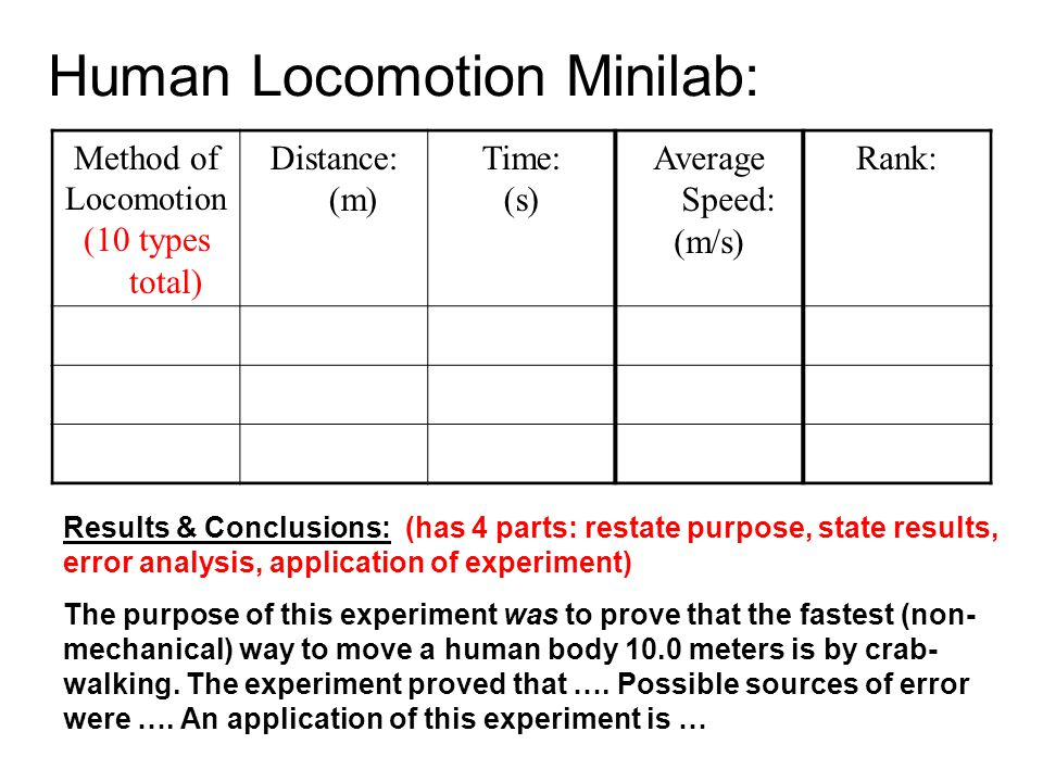 Human Locomotion Minilab: