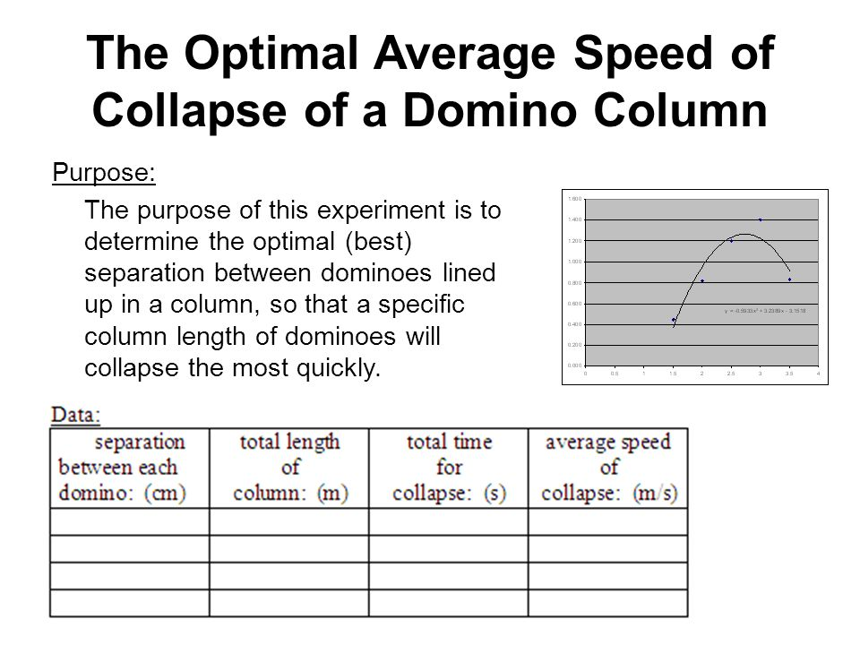 The Optimal Average Speed of Collapse of a Domino Column