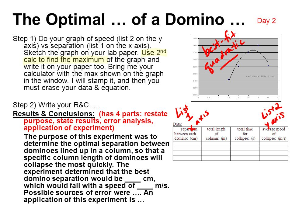 The Optimal … of a Domino …
