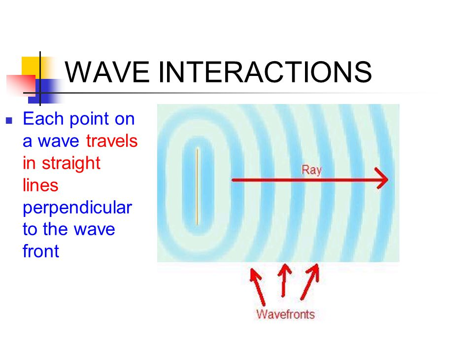 WAVE INTERACTIONS Each point on a wave travels in straight lines perpendicular to the wave front