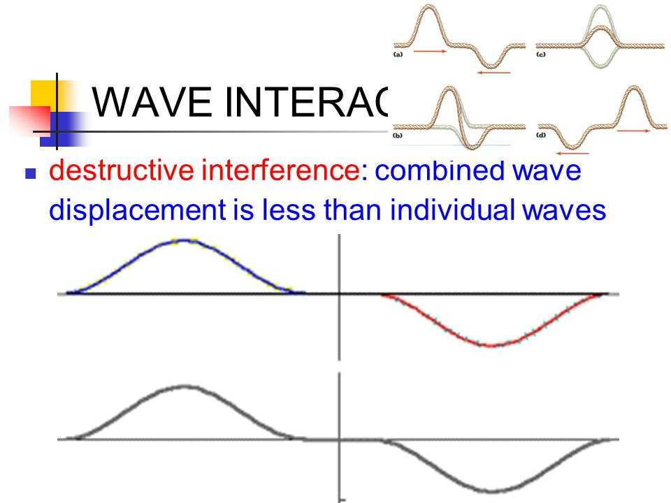 WAVE INTERACTIONS destructive interference: combined wave displacement is less than individual waves.