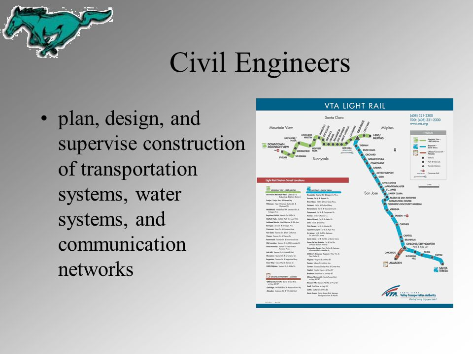 Civil Engineers plan, design, and supervise construction of transportation systems, water systems, and communication networks.