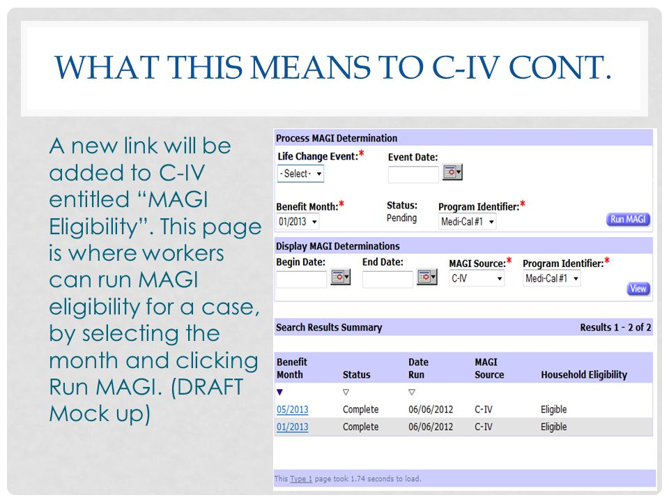 What this means to C-IV Cont.