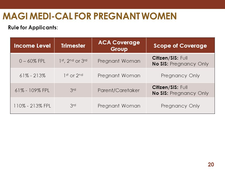 MAGI Medi-Cal for pregnant women