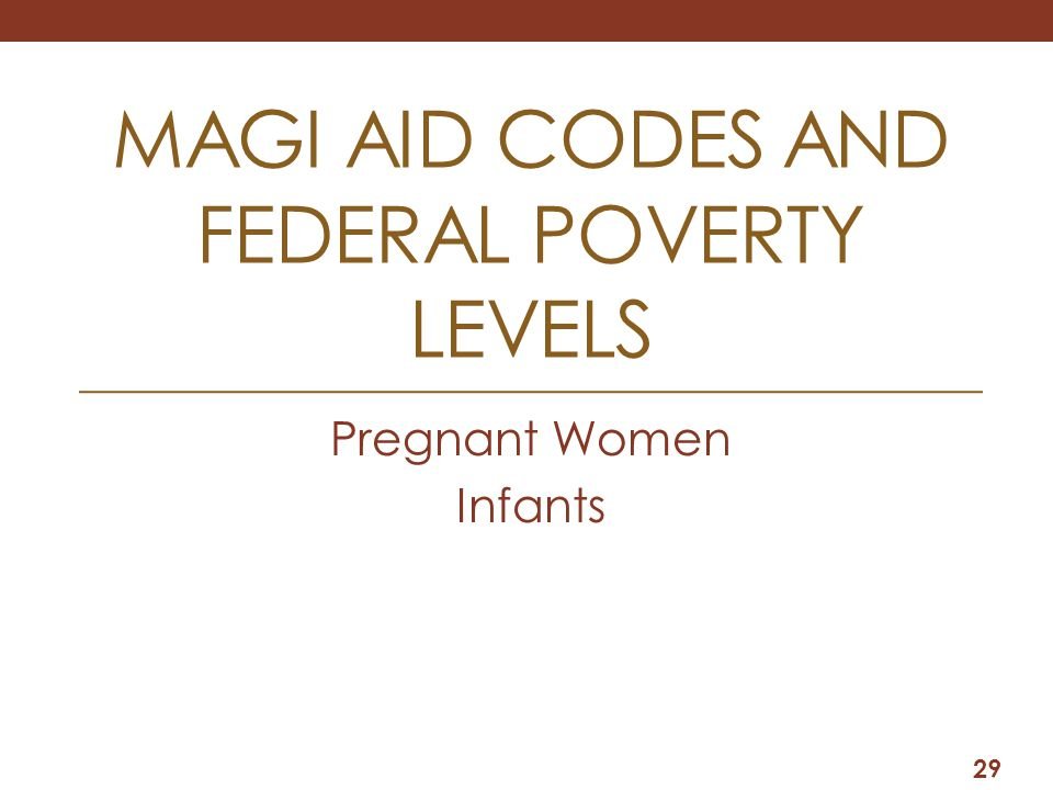 MAGI Aid codes and Federal poverty levels