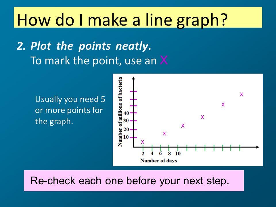 How do I make a line graph