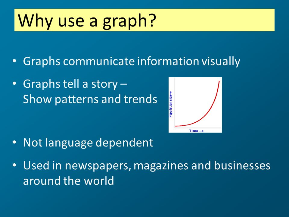Why use a graph Graphs communicate information visually