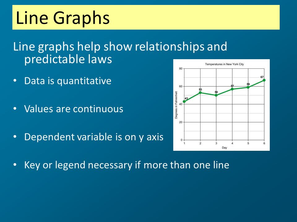 Line Graphs Line graphs help show relationships and predictable laws