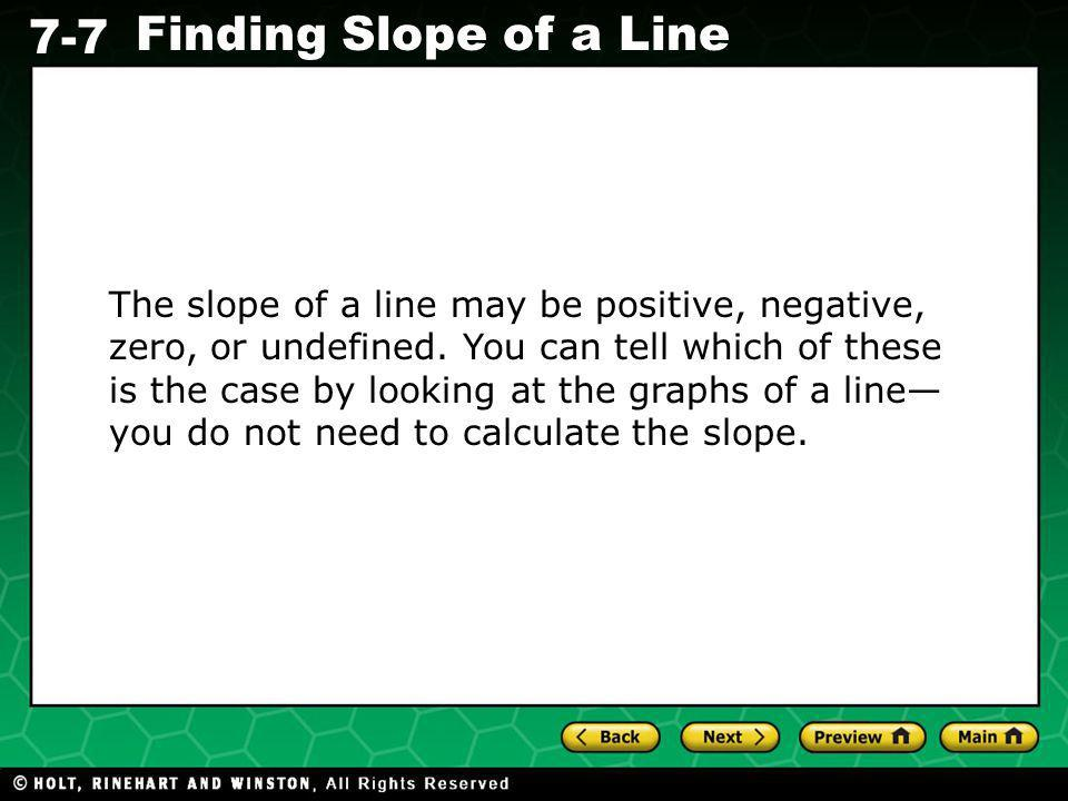 The slope of a line may be positive, negative, zero, or undefined