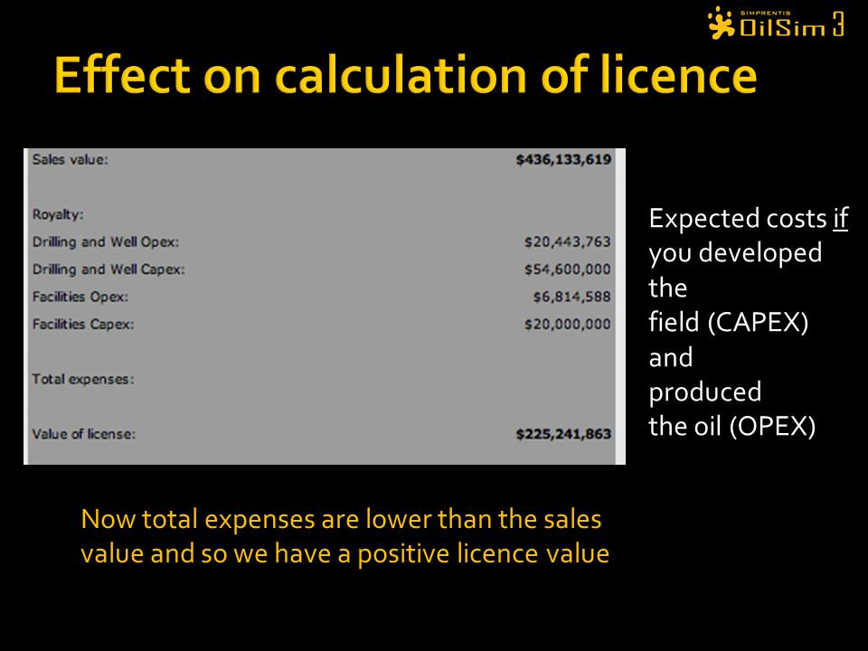 Effect on calculation of licence