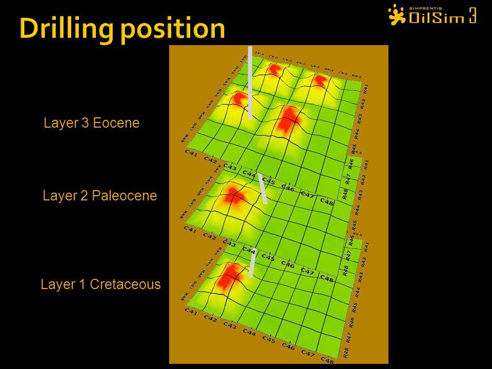 Drilling position Layer 3 Eocene Layer 2 Paleocene Layer 1 Cretaceous