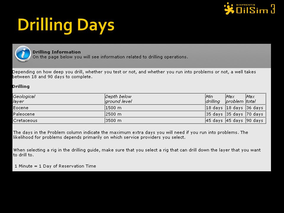 Drilling Days To determine how long it will probably take to complete drilling, check out the drilling Information tab.