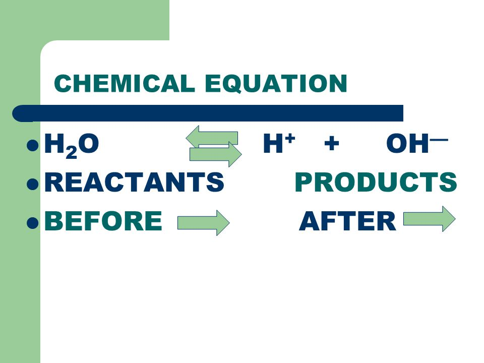 CHEMICAL EQUATION H2O H+ + OH— REACTANTS PRODUCTS.