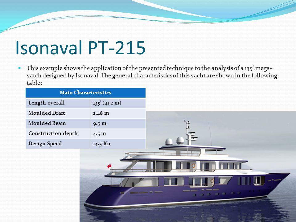 Isonaval PT-215