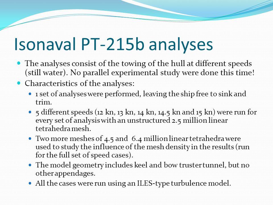 Isonaval PT-215b analyses