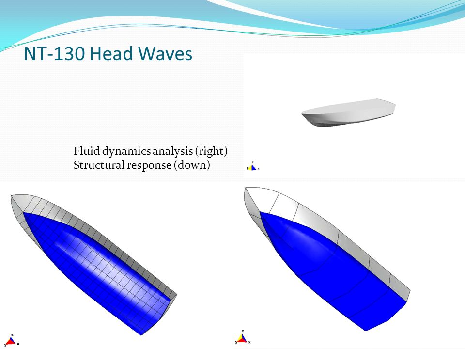 NT-130 Head Waves Fluid dynamics analysis (right)