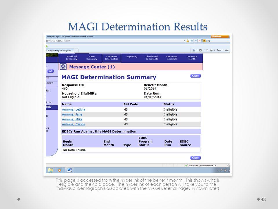 MAGI Determination Results