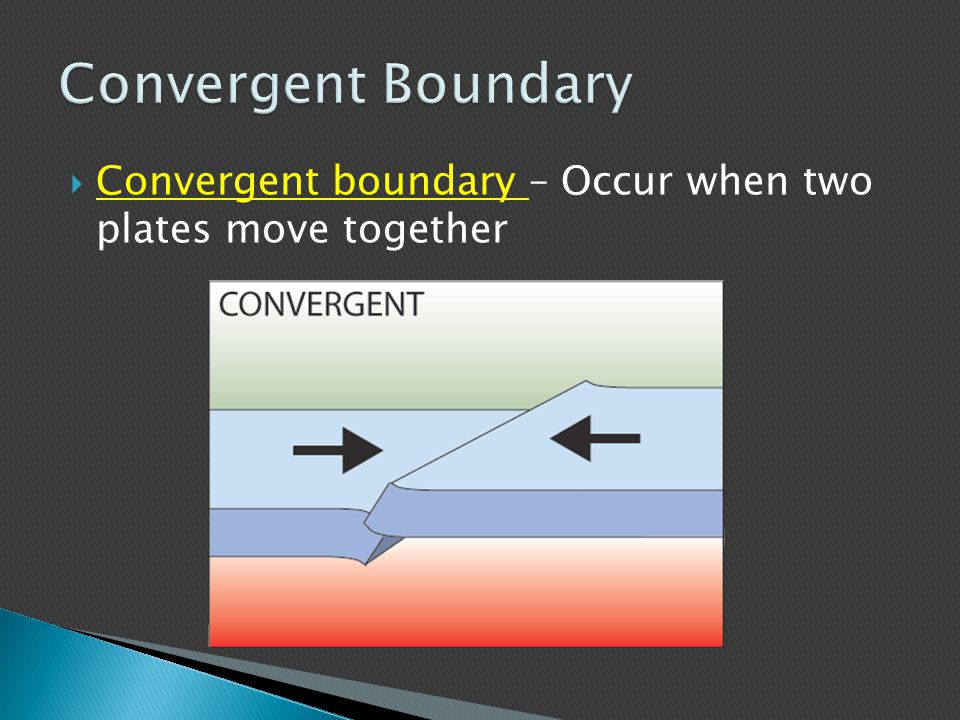 Convergent Boundary Convergent boundary – Occur when two plates move together