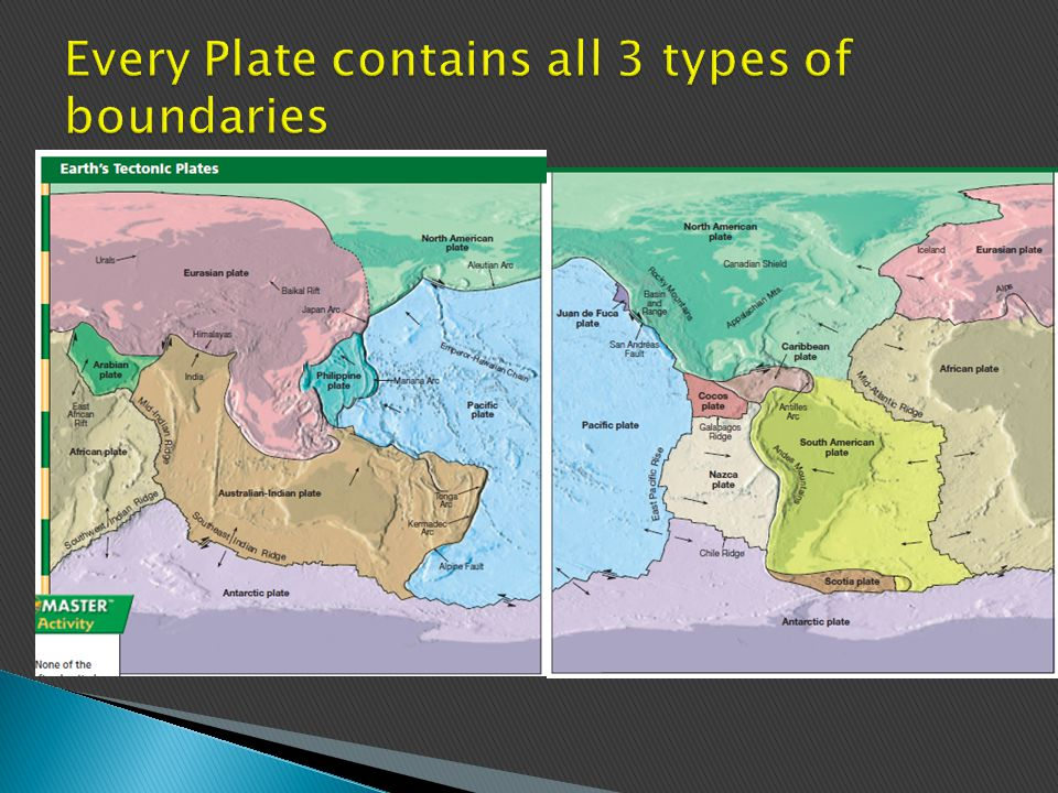 Every Plate contains all 3 types of boundaries