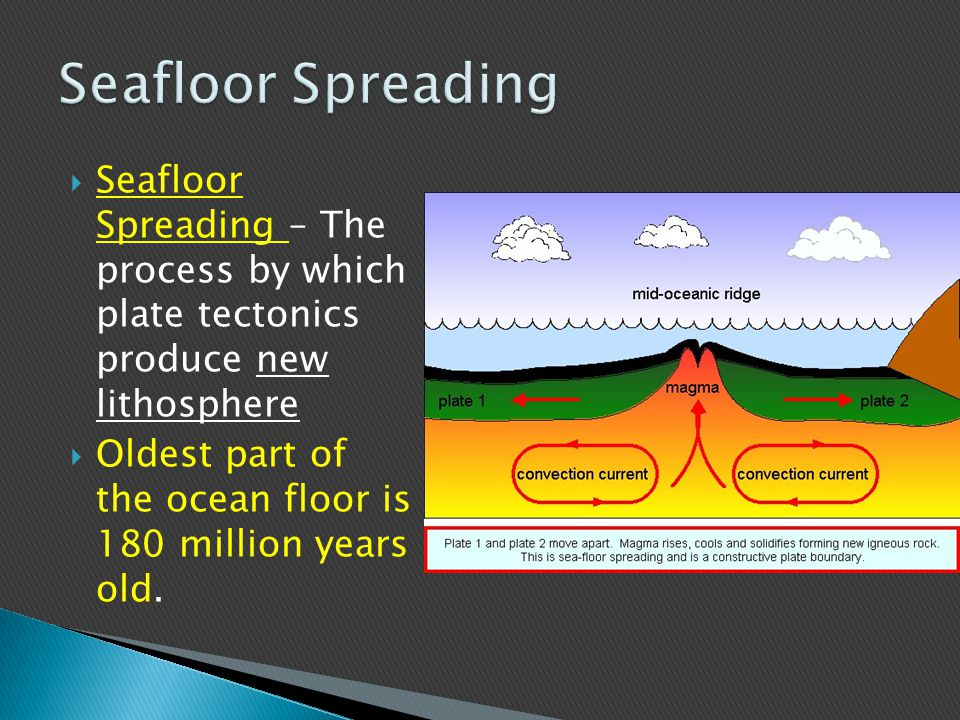 Seafloor Spreading Seafloor Spreading – The process by which plate tectonics produce new lithosphere.