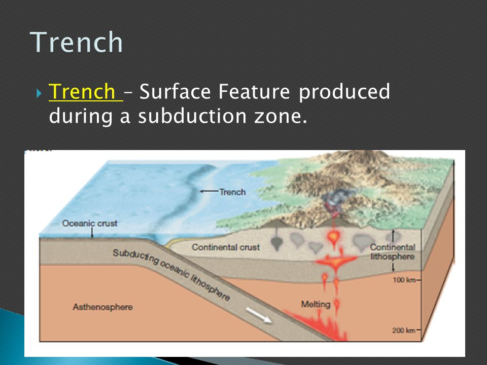 Trench Trench – Surface Feature produced during a subduction zone.