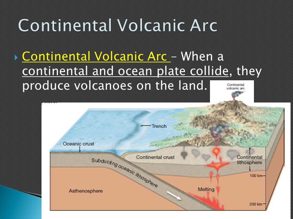 Continental Volcanic Arc