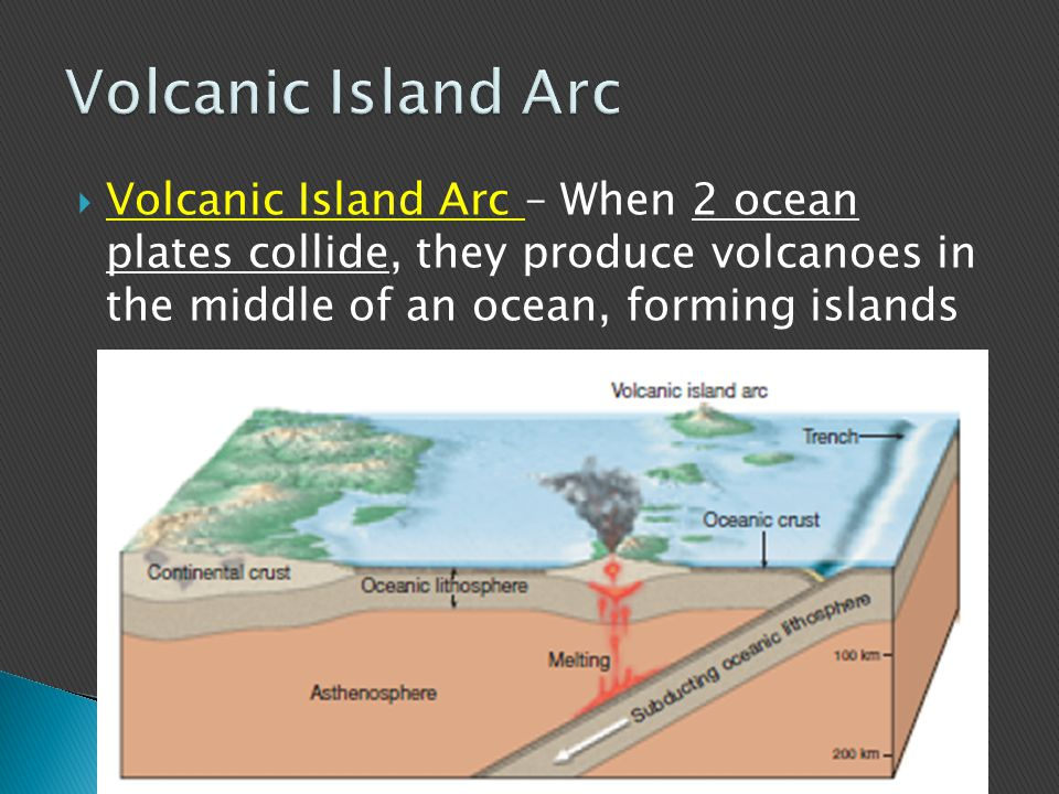 Volcanic Island Arc Volcanic Island Arc – When 2 ocean plates collide, they produce volcanoes in the middle of an ocean, forming islands.