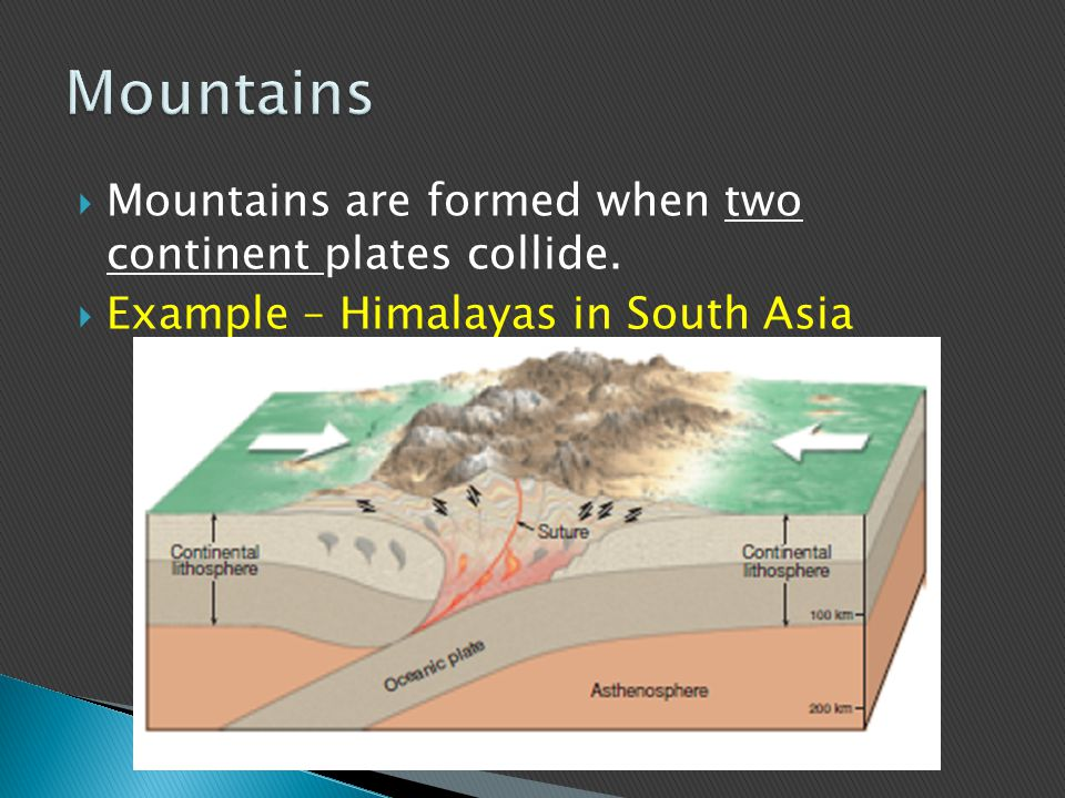 Mountains Mountains are formed when two continent plates collide.