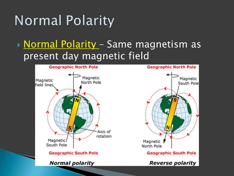 Normal Polarity Normal Polarity – Same magnetism as present day magnetic field