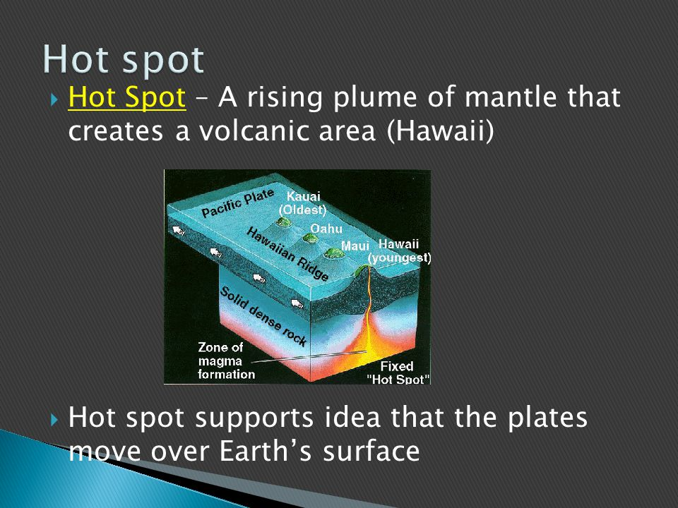 Hot spot Hot Spot – A rising plume of mantle that creates a volcanic area (Hawaii)