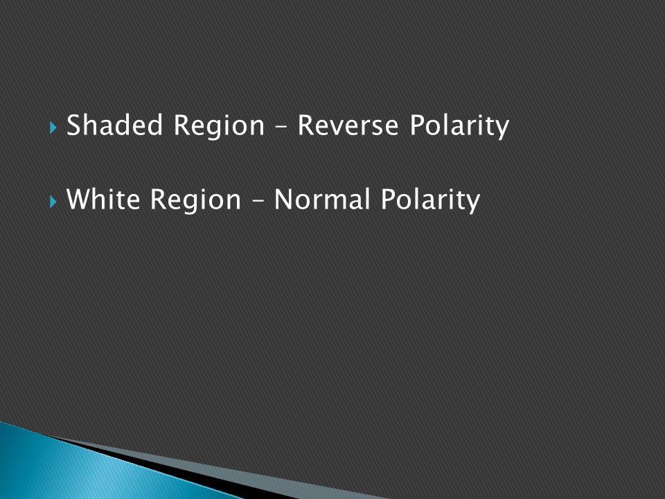 Shaded Region – Reverse Polarity