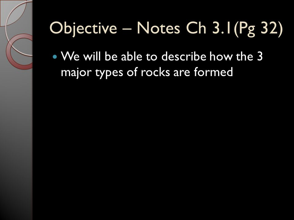 Objective – Notes Ch 3.1(Pg 32)