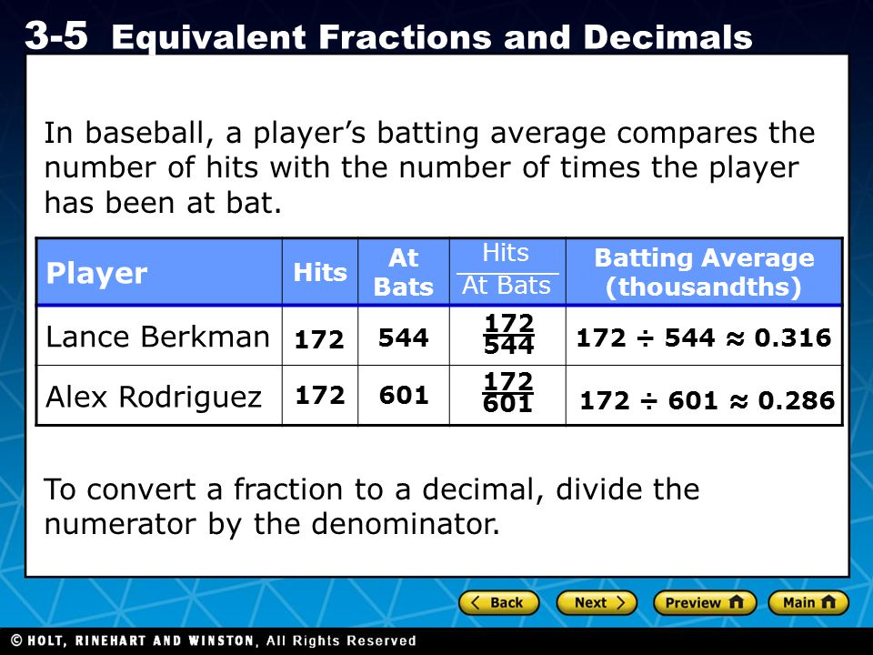 Batting Average (thousandths)