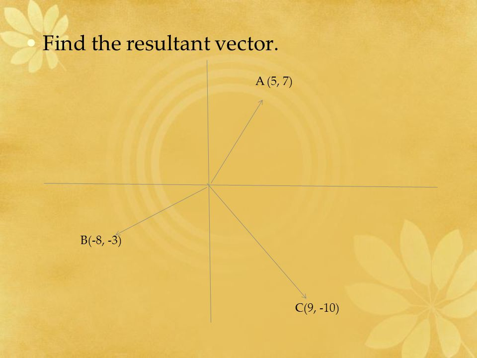 Find the resultant vector.