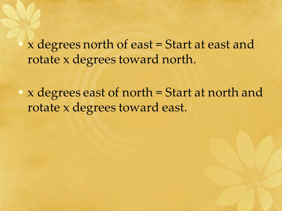 x degrees north of east = Start at east and rotate x degrees toward north.