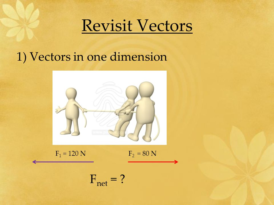 Revisit Vectors 1) Vectors in one dimension Fnet = F1 = 120 N