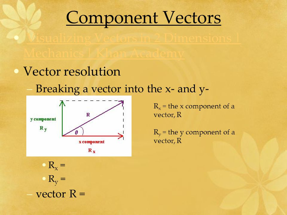 Component Vectors Visualizing Vectors in 2 Dimensions | Mechanics | Khan Academy. Vector resolution.