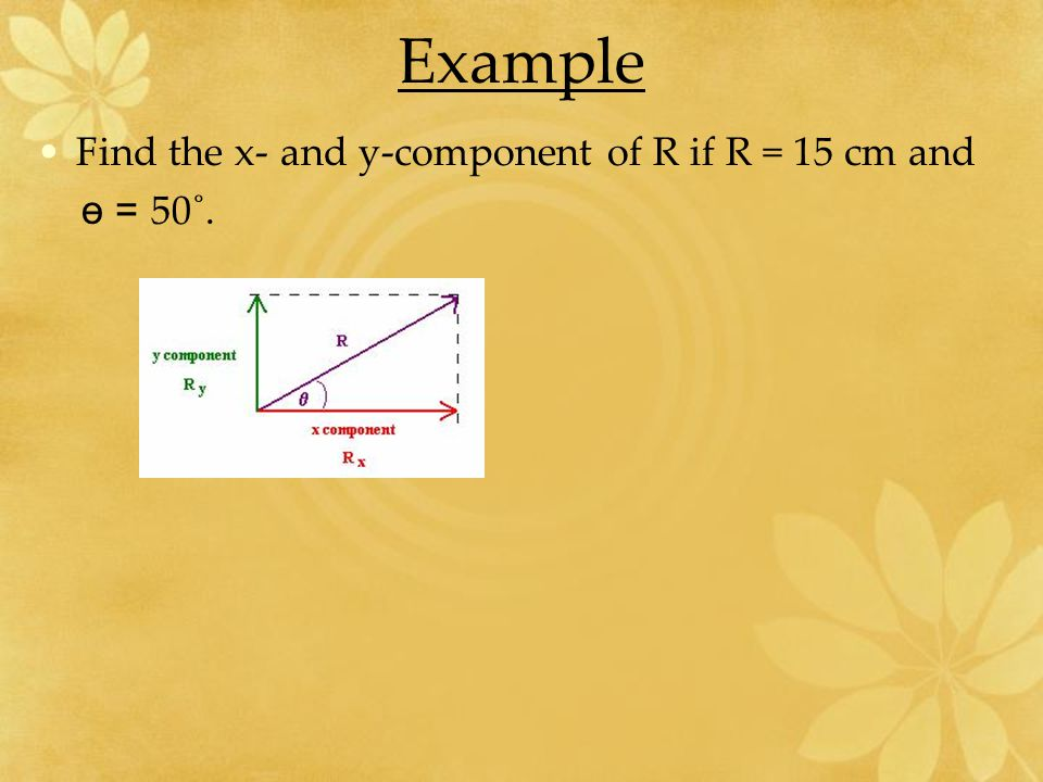 Example Find the x- and y-component of R if R = 15 cm and ө = 50˚.