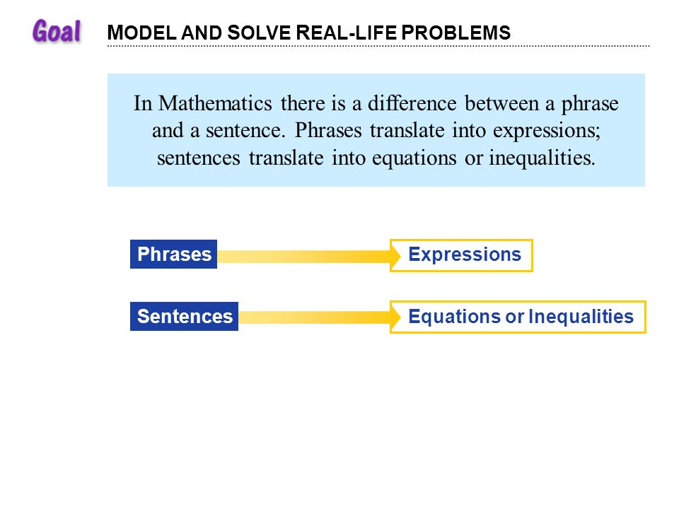 MODEL AND SOLVE REAL-LIFE PROBLEMS
