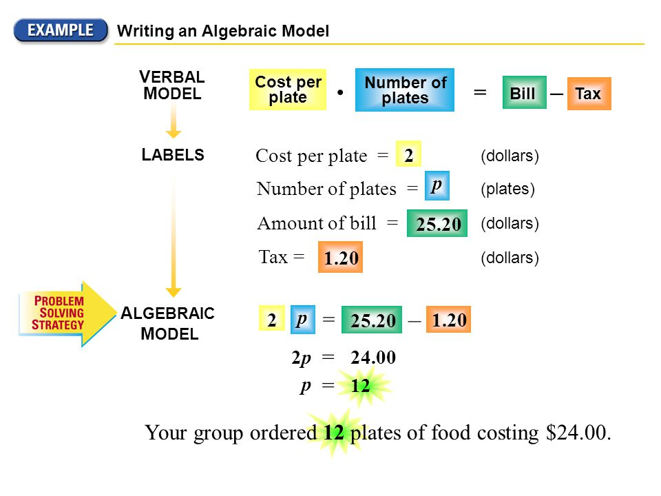 – – • = = = = Your group ordered 12 plates of food costing $24.00.