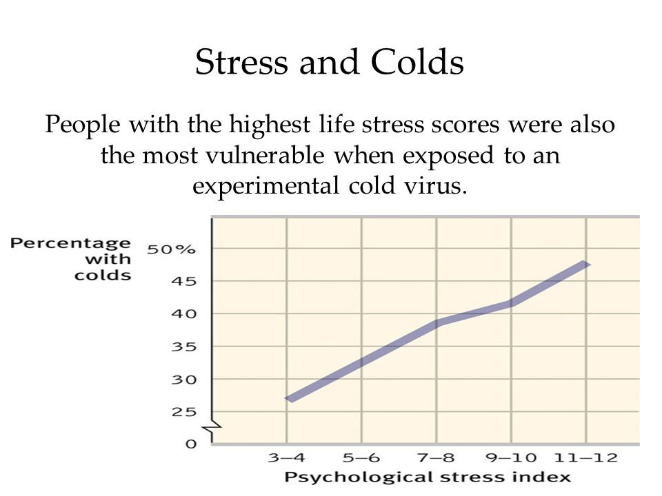Stress and Colds People with the highest life stress scores were also the most vulnerable when exposed to an experimental cold virus.