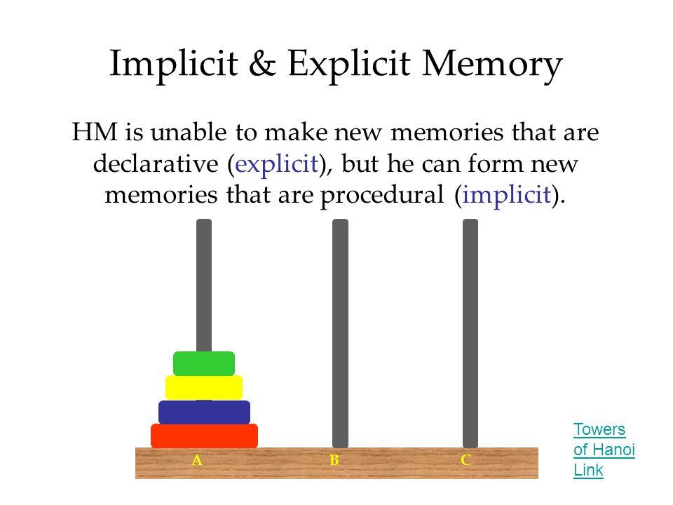 Implicit & Explicit Memory