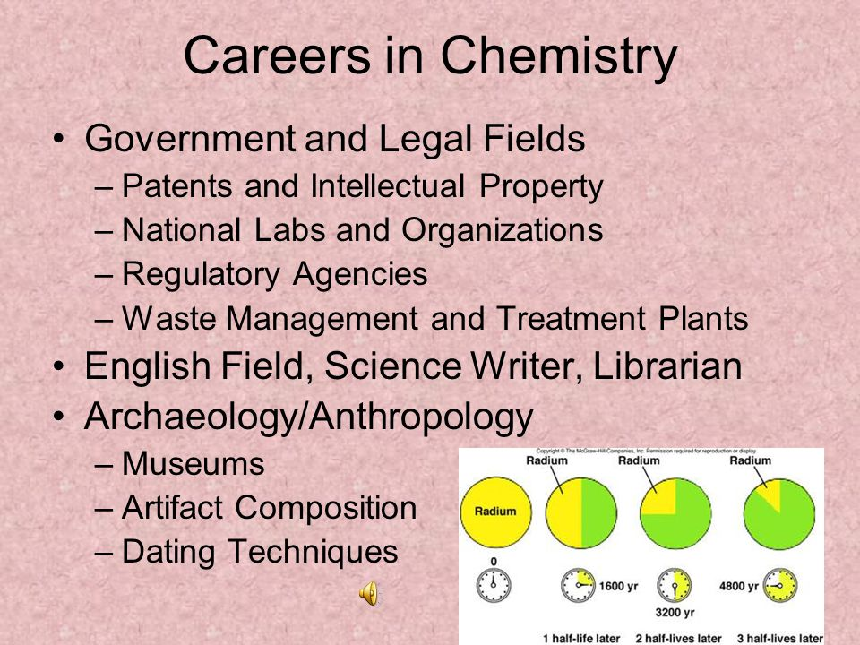 Careers in Chemistry Government and Legal Fields