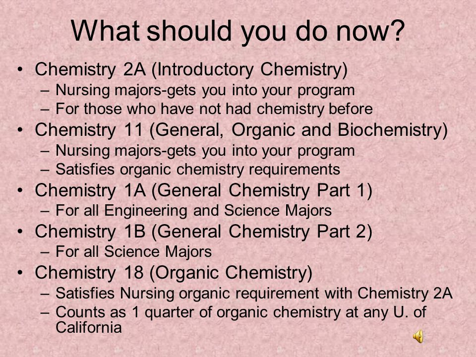 What should you do now Chemistry 2A (Introductory Chemistry)
