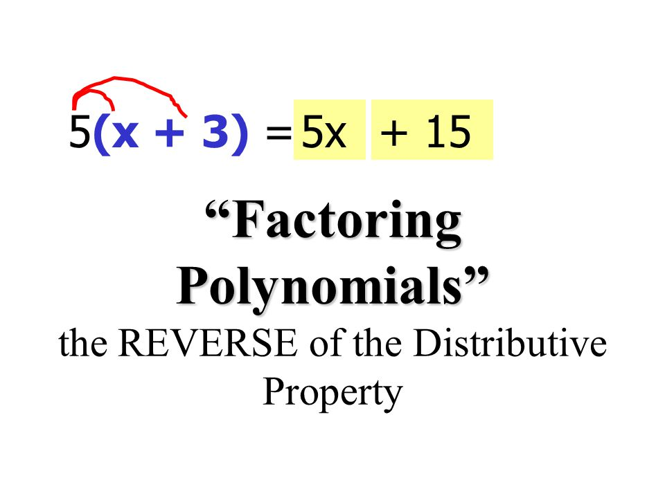 Factoring Polynomials the REVERSE of the Distributive Property