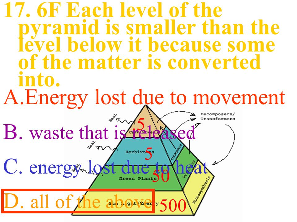 Energy lost due to movement waste that is released