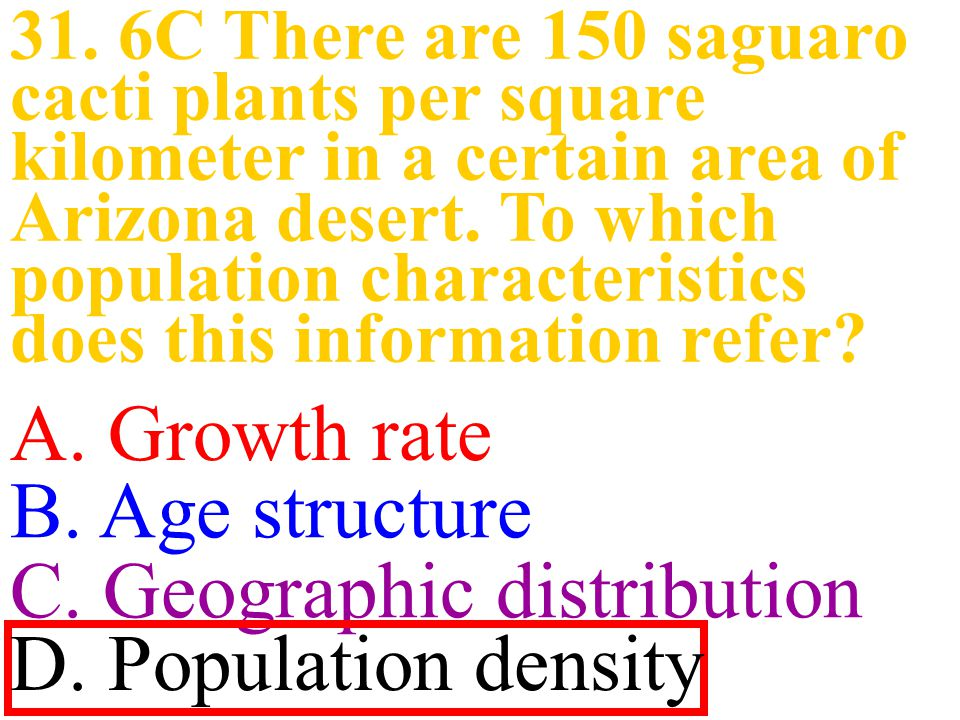 C. Geographic distribution D. Population density