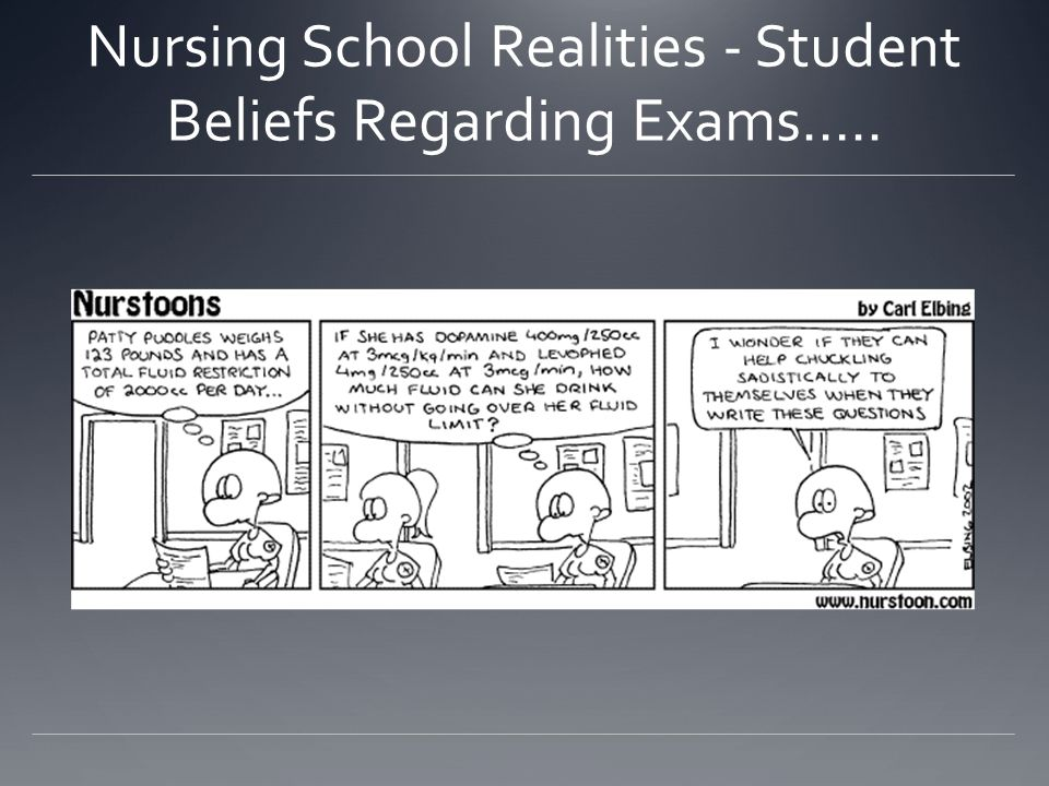 Nursing School Realities - Student Beliefs Regarding Exams…..
