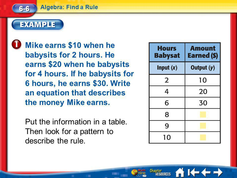 6-6 Algebra: Find a Rule.